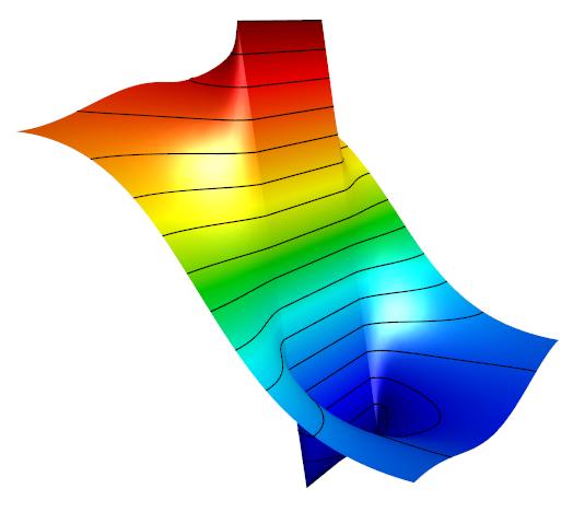 GLVis - OpenGL Finite Element Visualization Tool